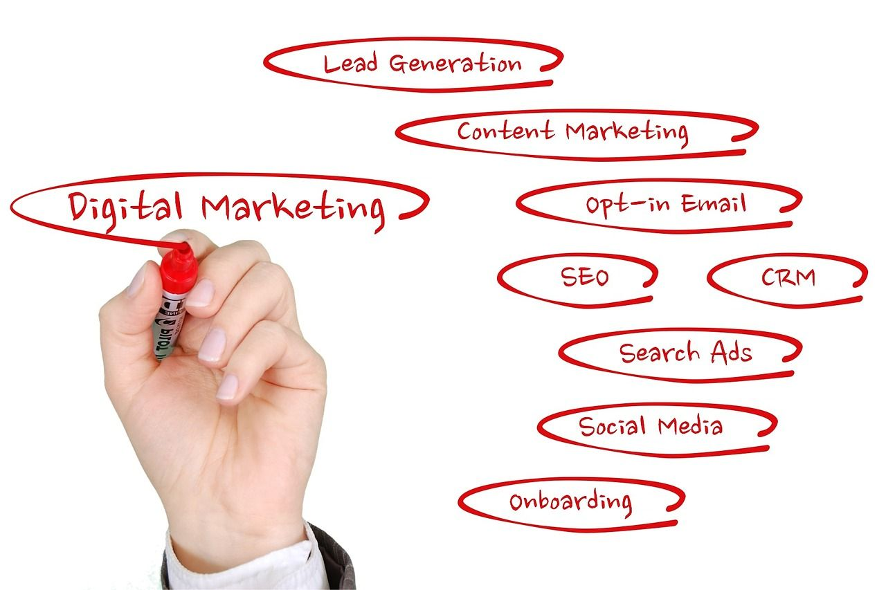 Top 6 In-demand Digital Marketing Skills That You Must Have