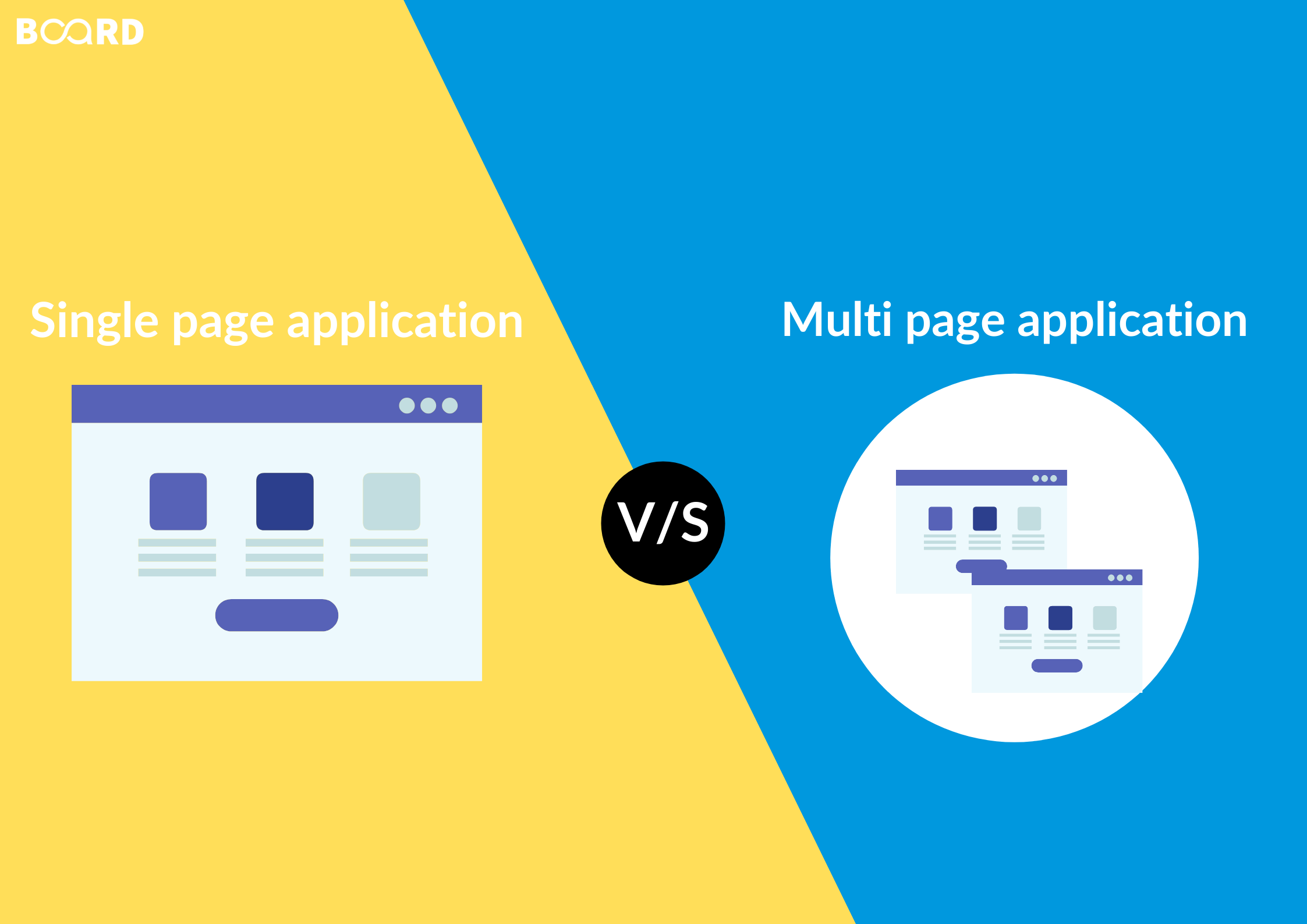 Single-Page Applications vs. Multi-Page Applications