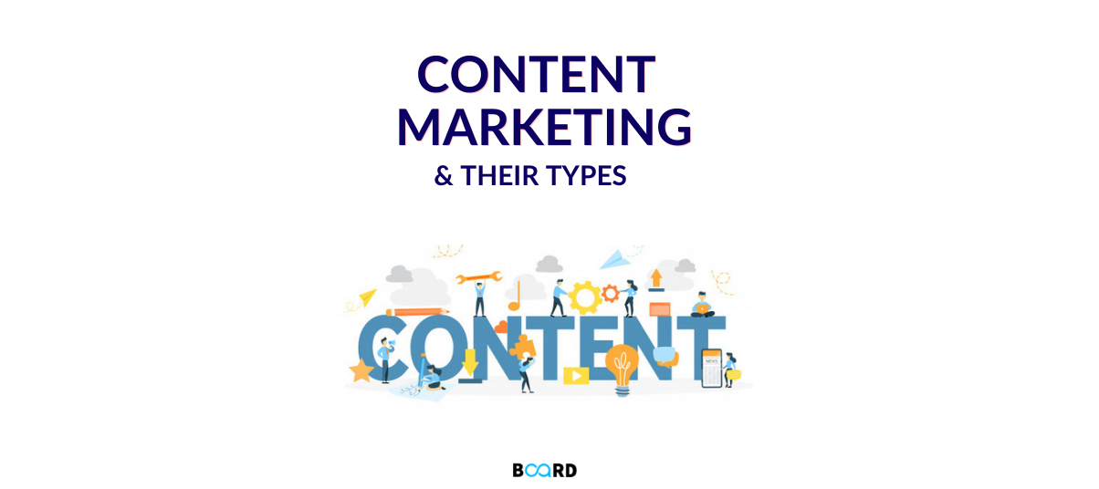 What is Content Marketing and Types of Content Marketing?
