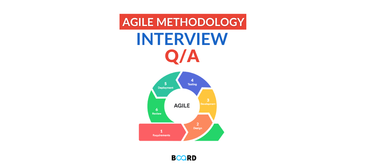 Top 20 Agile Methodology Interview Questions and Answers
